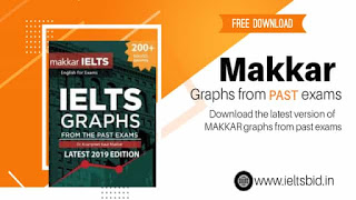 Makkar IELTS graphs from past exams 2020 free download