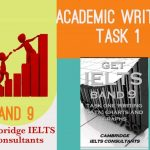 Get IELTS Band 9 Task one Writing: Data, charts, and graphs | Download pdf